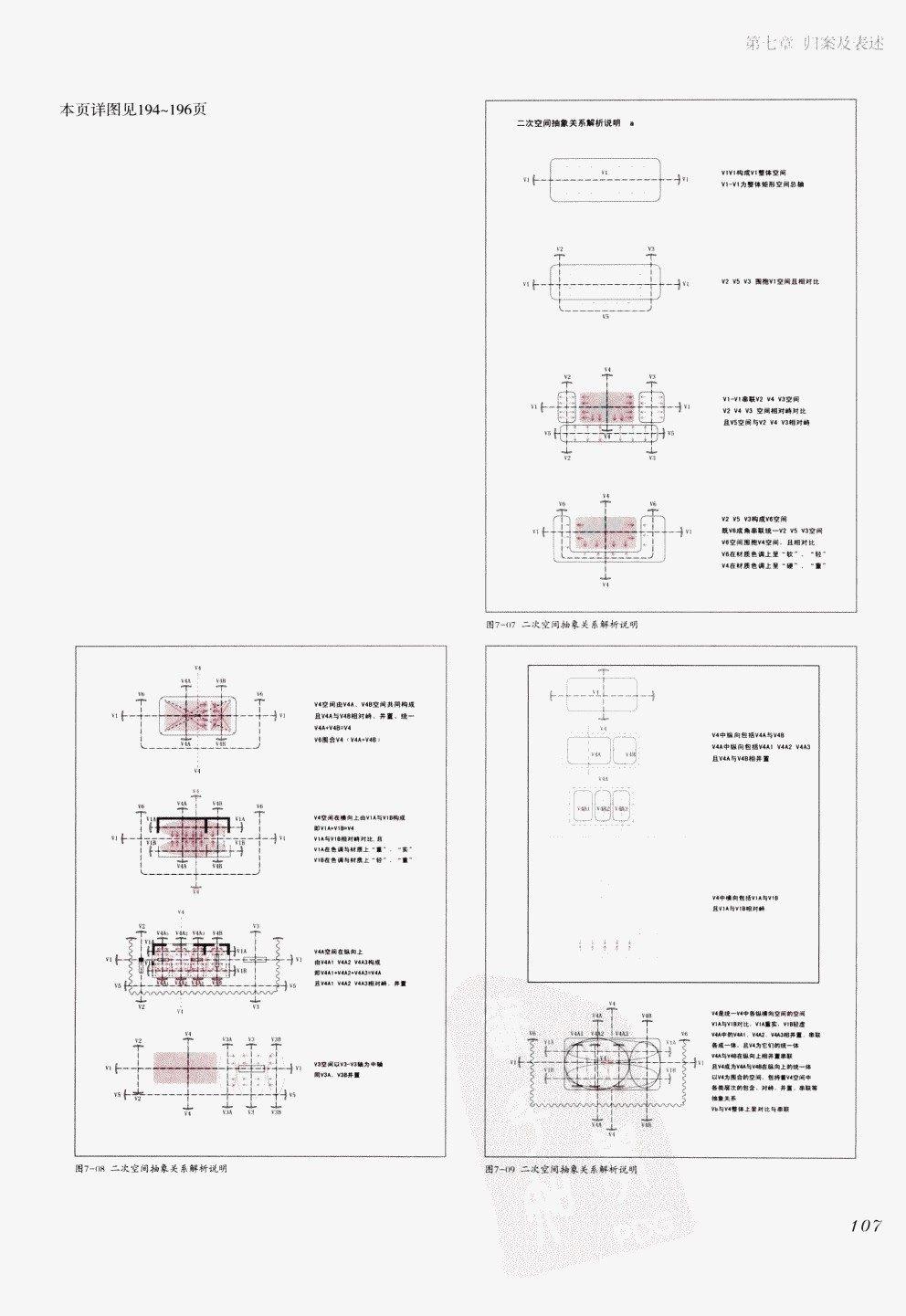 室内设计纲要++概念思考与过程表达_室内设计纲要  概念思考与过程表达_1297982..._页面_115.jpg