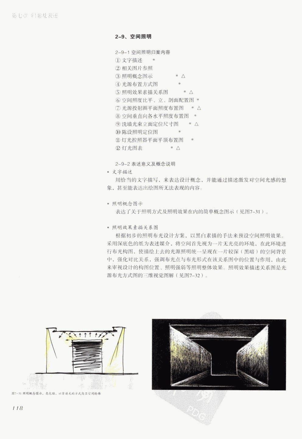 室内设计纲要++概念思考与过程表达_室内设计纲要  概念思考与过程表达_1297982..._页面_126.jpg