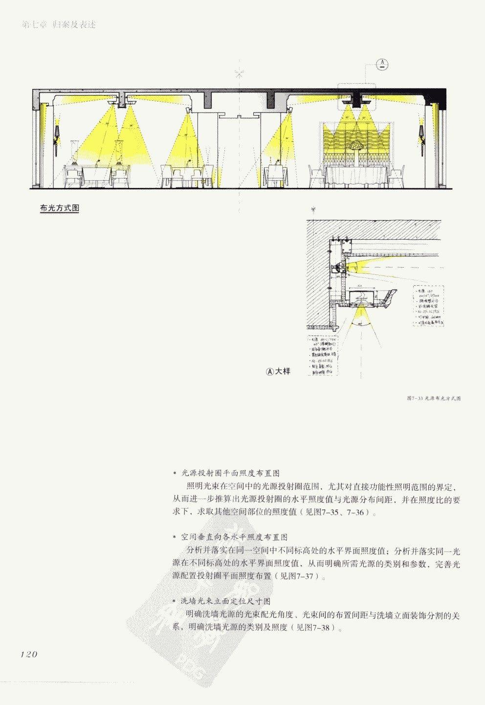室内设计纲要++概念思考与过程表达_室内设计纲要  概念思考与过程表达_1297982..._页面_128.jpg