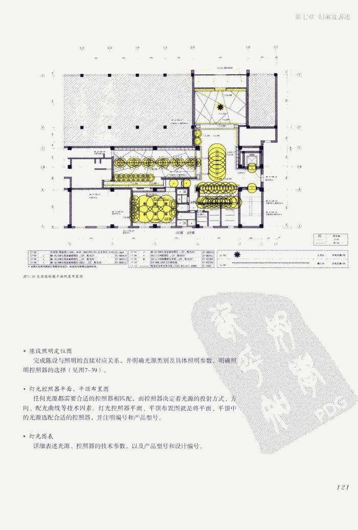 室内设计纲要++概念思考与过程表达_室内设计纲要  概念思考与过程表达_1297982..._页面_129.jpg