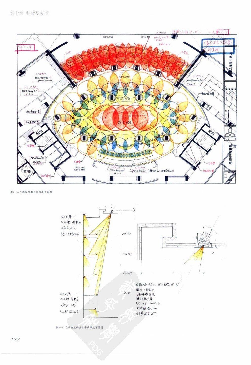 室内设计纲要++概念思考与过程表达_室内设计纲要  概念思考与过程表达_1297982..._页面_130.jpg