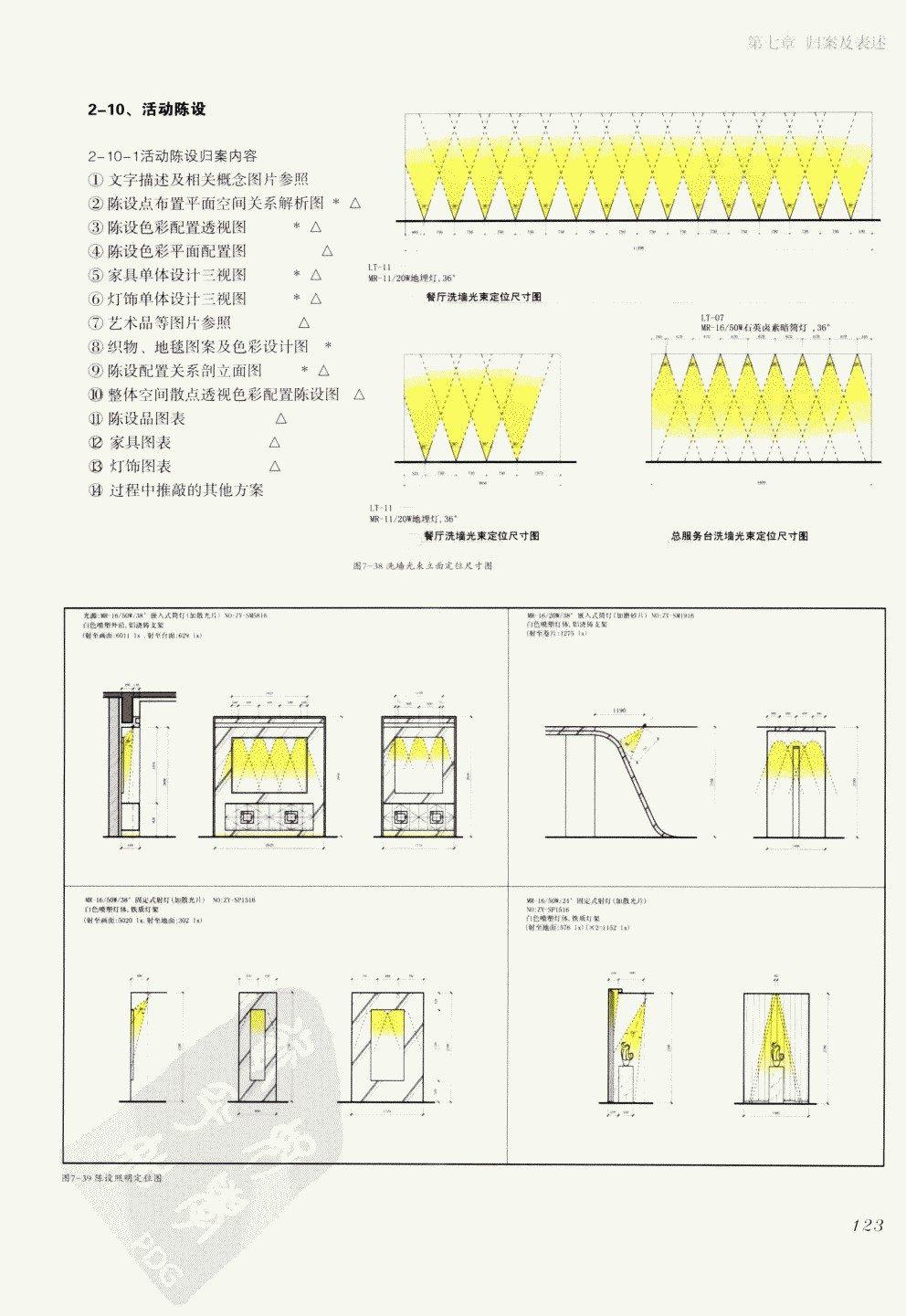 室内设计纲要++概念思考与过程表达_室内设计纲要  概念思考与过程表达_1297982..._页面_131.jpg