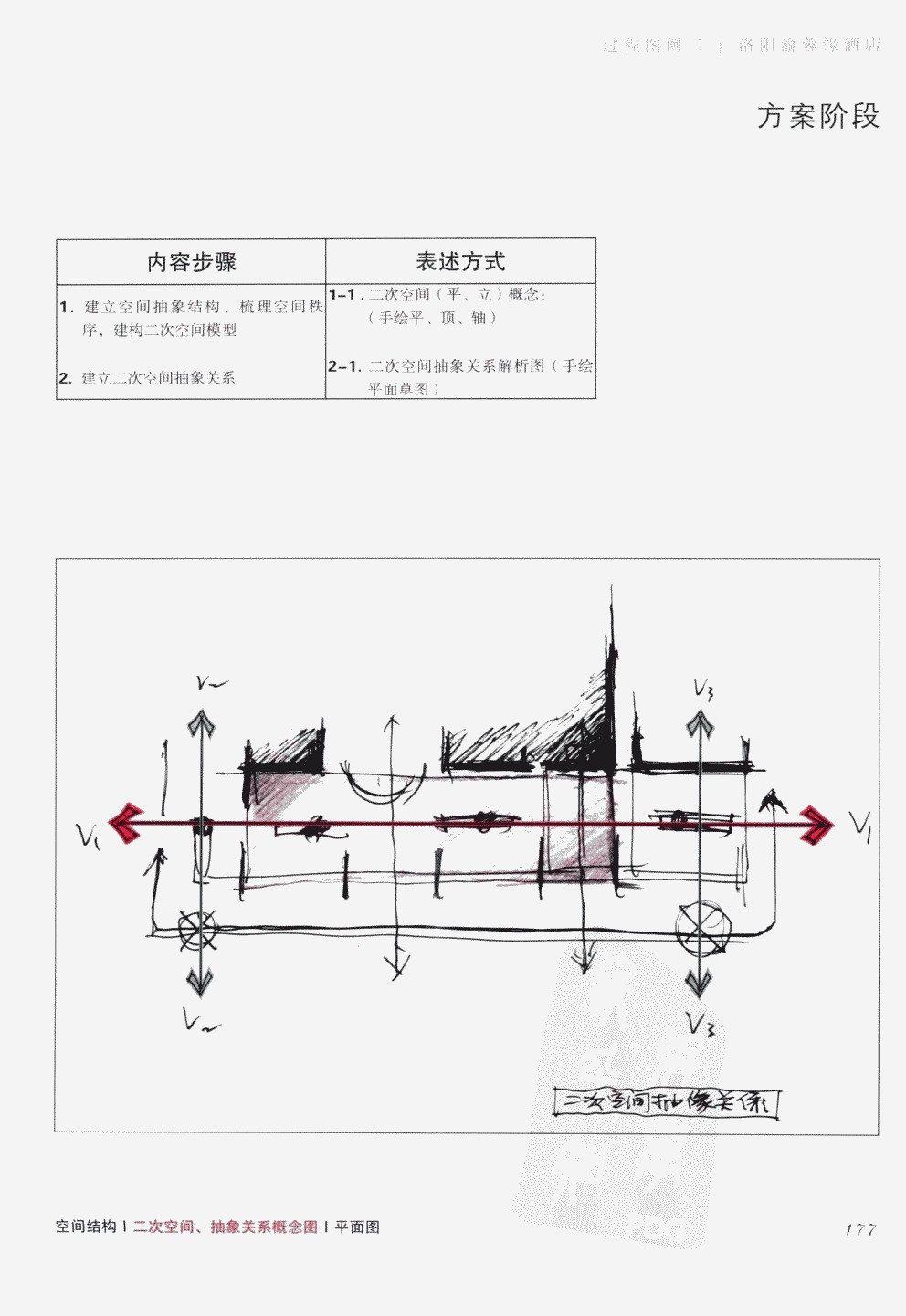 室内设计纲要++概念思考与过程表达_室内设计纲要  概念思考与过程表达_1297982..._页面_185.jpg