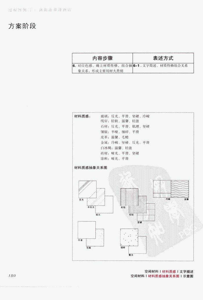 室内设计纲要++概念思考与过程表达_室内设计纲要  概念思考与过程表达_1297982..._页面_188.jpg