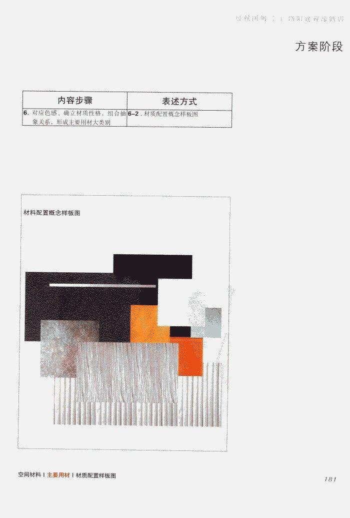 室内设计纲要++概念思考与过程表达_室内设计纲要  概念思考与过程表达_1297982..._页面_189.jpg