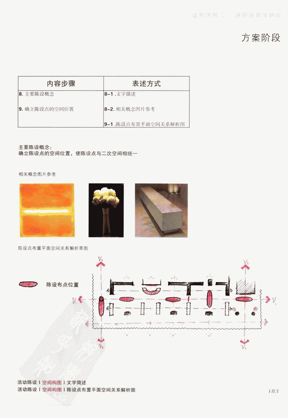 室内设计纲要++概念思考与过程表达_室内设计纲要  概念思考与过程表达_1297982..._页面_191.jpg