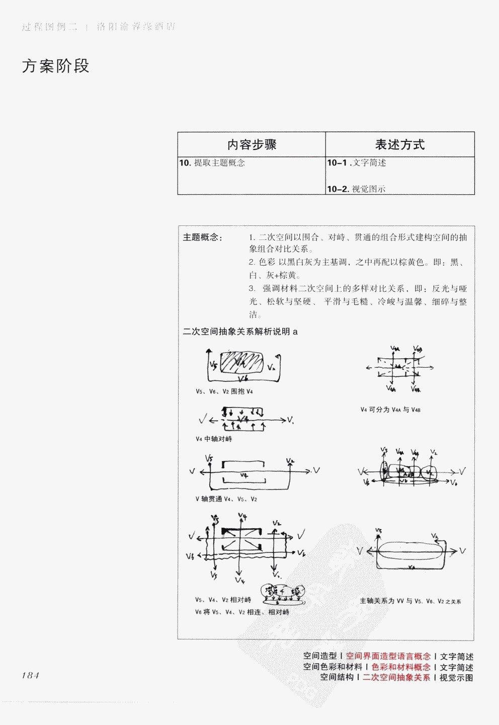 室内设计纲要++概念思考与过程表达_室内设计纲要  概念思考与过程表达_1297982..._页面_192.jpg