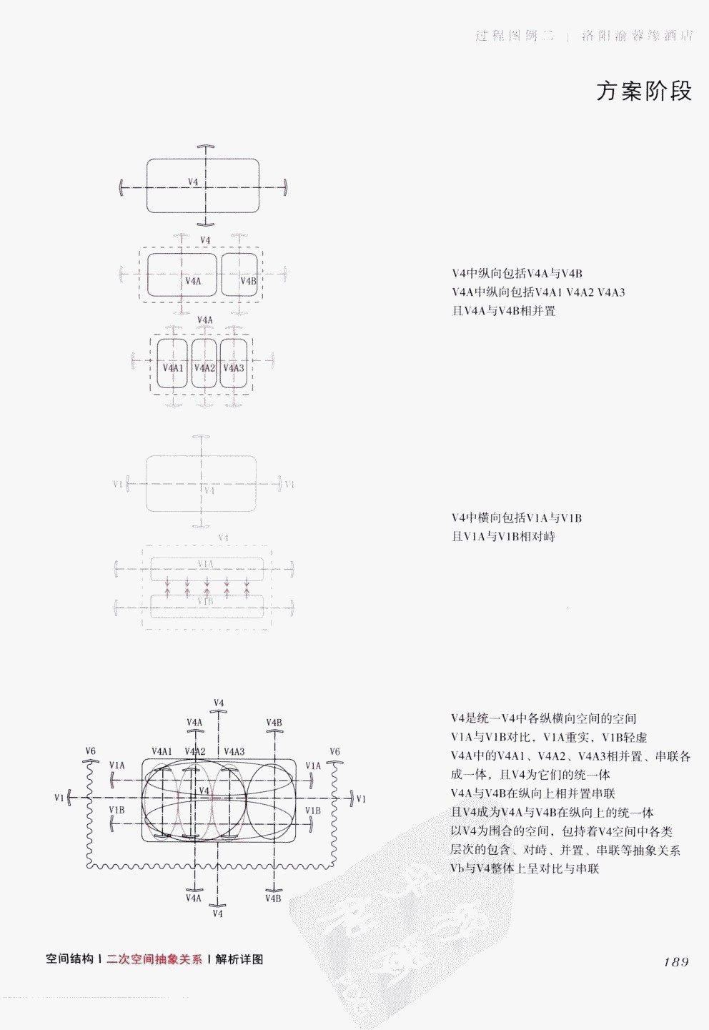 室内设计纲要++概念思考与过程表达_室内设计纲要  概念思考与过程表达_1297982..._页面_197.jpg