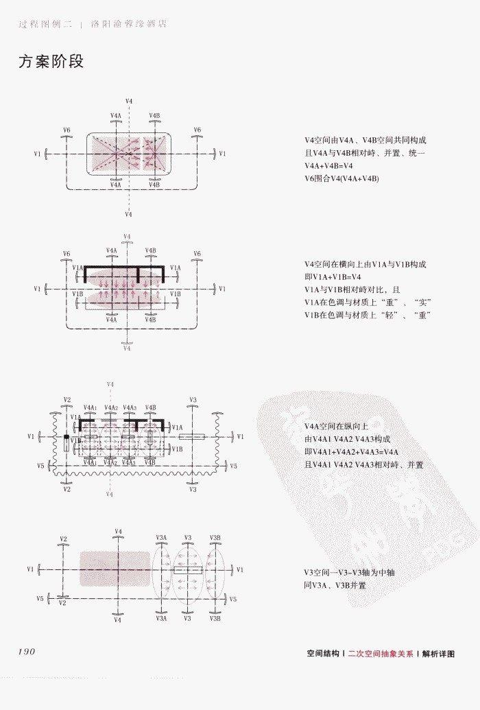室内设计纲要++概念思考与过程表达_室内设计纲要  概念思考与过程表达_1297982..._页面_198.jpg