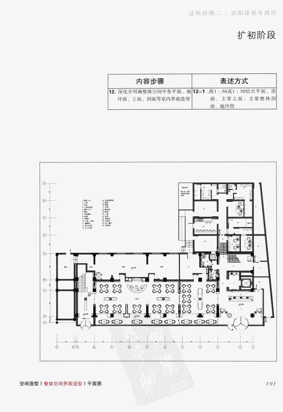 室内设计纲要++概念思考与过程表达_室内设计纲要  概念思考与过程表达_1297982..._页面_199.jpg