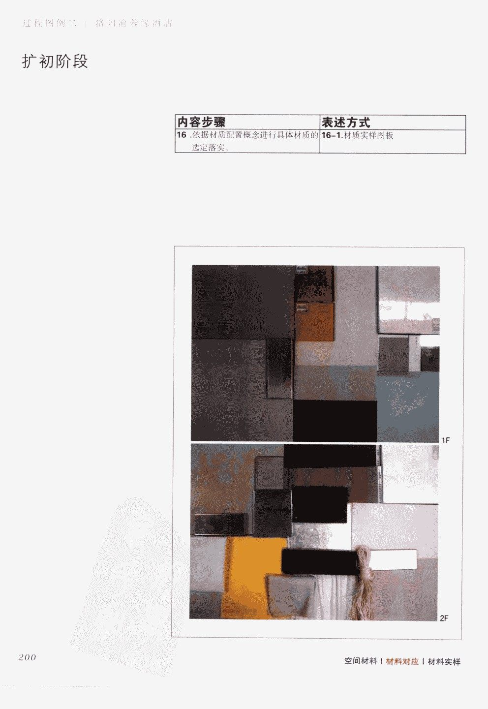 室内设计纲要++概念思考与过程表达_室内设计纲要  概念思考与过程表达_1297982..._页面_208.jpg
