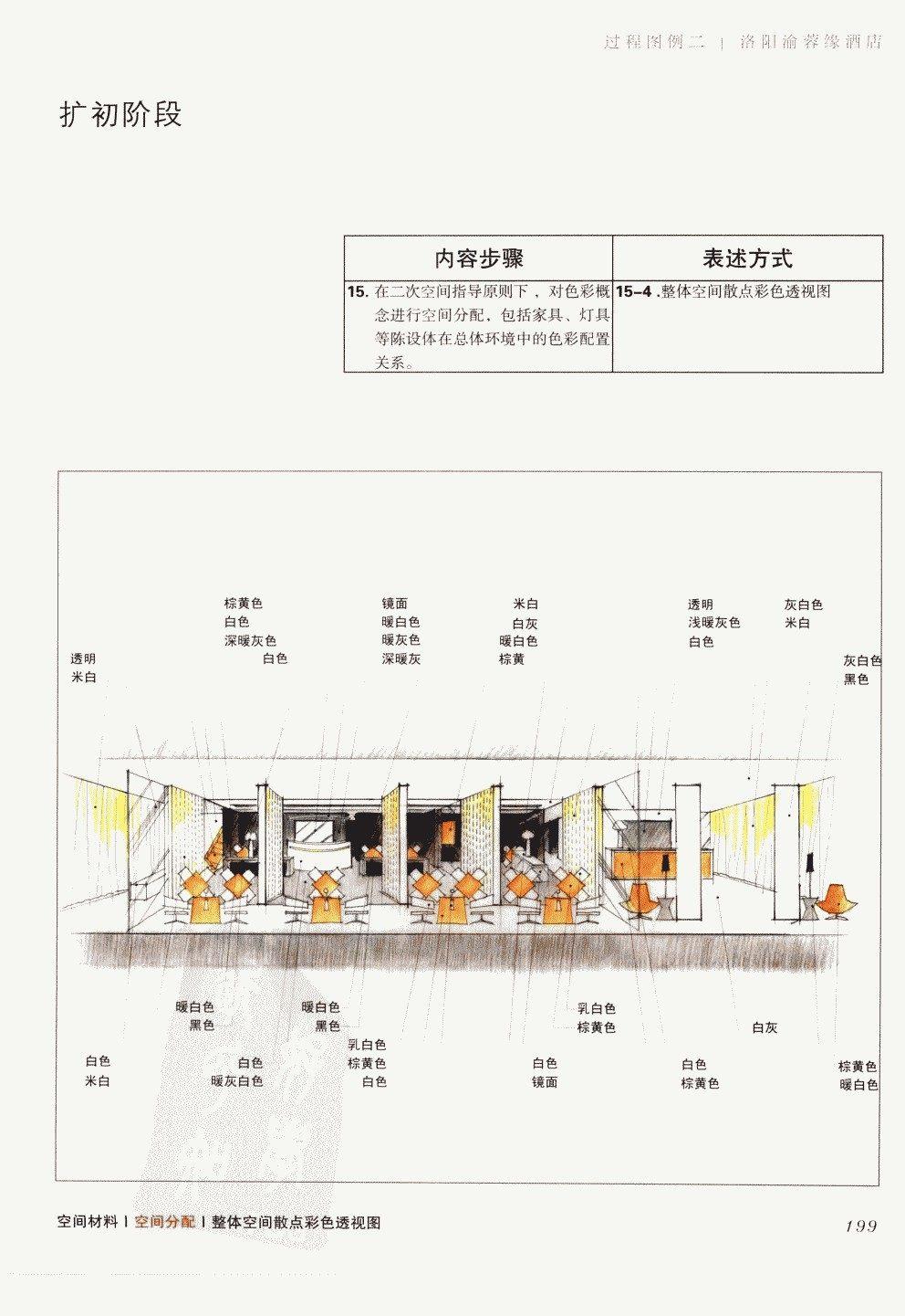 室内设计纲要++概念思考与过程表达_室内设计纲要  概念思考与过程表达_1297982..._页面_207.jpg