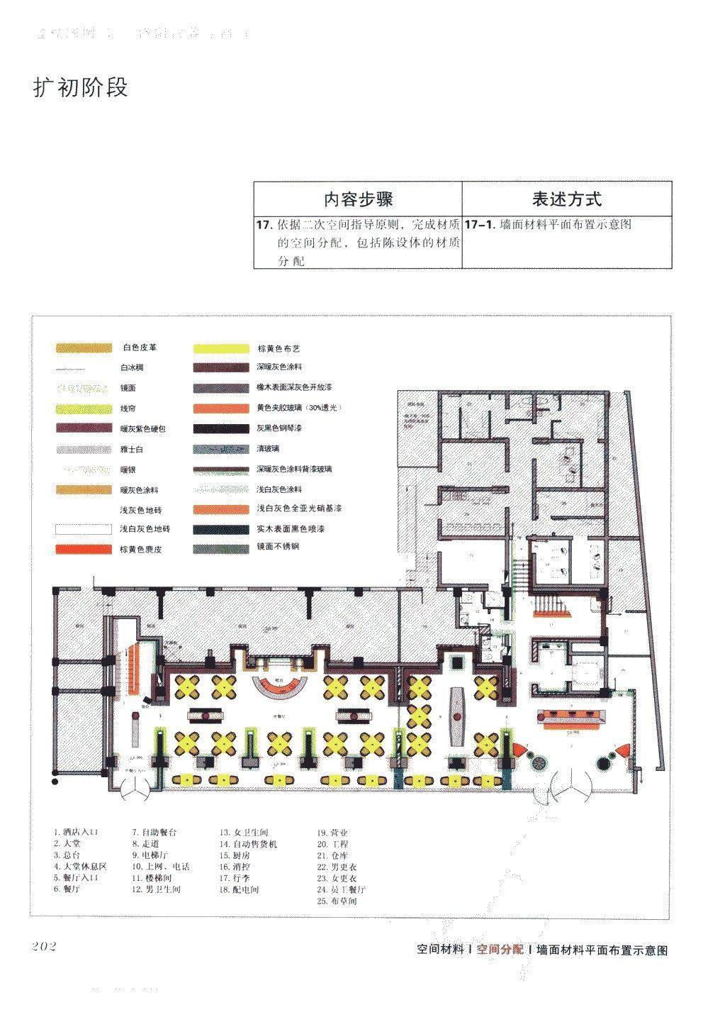 室内设计纲要++概念思考与过程表达_室内设计纲要  概念思考与过程表达_1297982..._页面_210.jpg