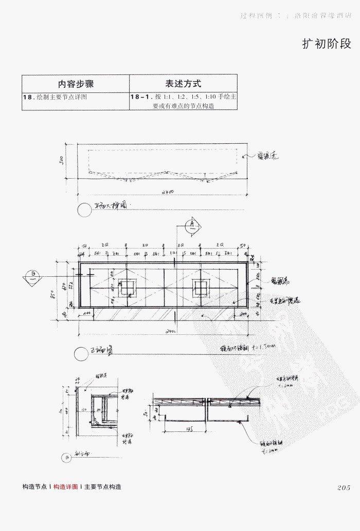 室内设计纲要++概念思考与过程表达_室内设计纲要  概念思考与过程表达_1297982..._页面_213.jpg