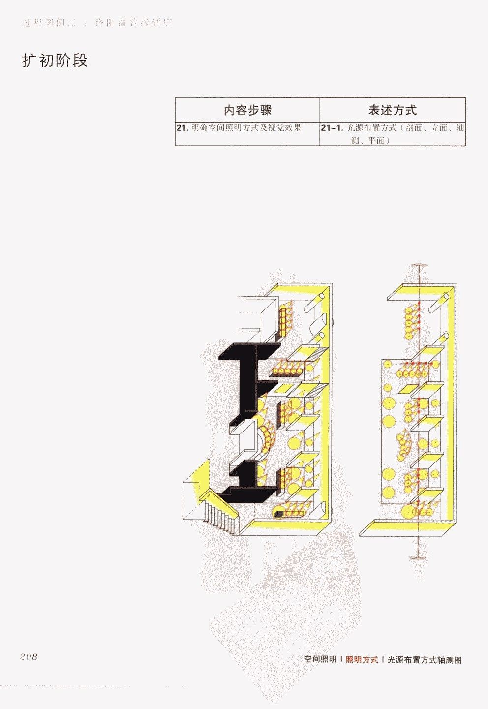 室内设计纲要++概念思考与过程表达_室内设计纲要  概念思考与过程表达_1297982..._页面_216.jpg