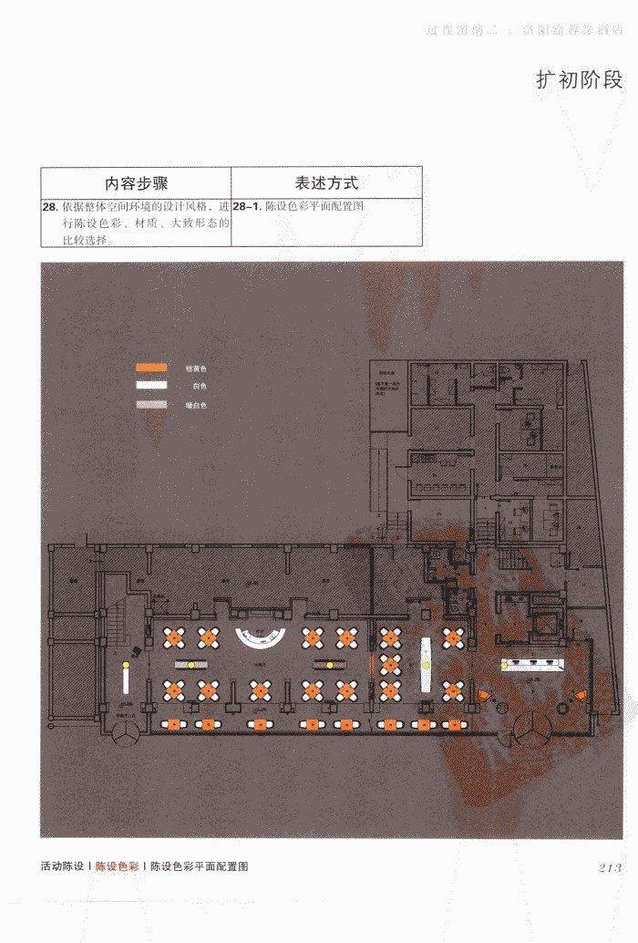 室内设计纲要++概念思考与过程表达_室内设计纲要  概念思考与过程表达_1297982..._页面_221.jpg