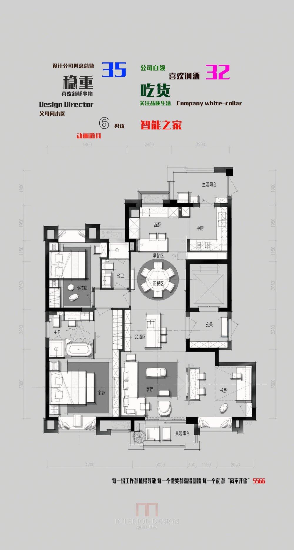 【住宅平面优化群】绿地第2季比赛群内交流28强_28.5566.jpg