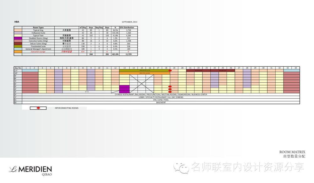HBA--上海七宝艾美酒店概念设计-2014.09.15_上海七宝艾美酒店概念设计2014_页面_91.jpg
