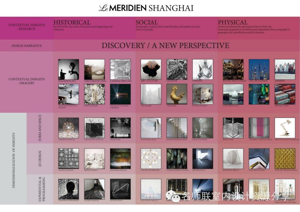 HBA--上海七宝艾美酒店概念设计20140915_上海七宝艾美酒店概念设计2014_页面_03.jpg