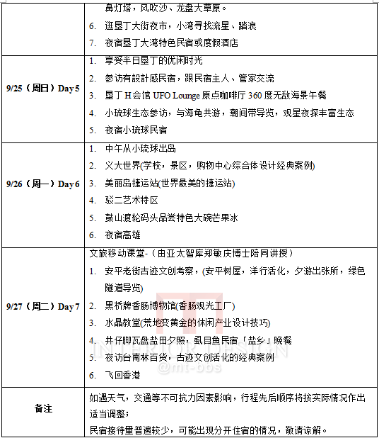 """为什么我要""""失踪""""七天,躲到台湾的这些角落?_7天行程22.png"""