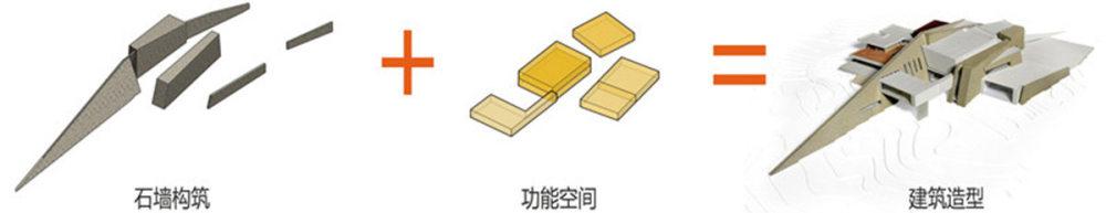 016-Yinchuan-Han-Meilin-Art-Museum-by-Sunlay.jpg