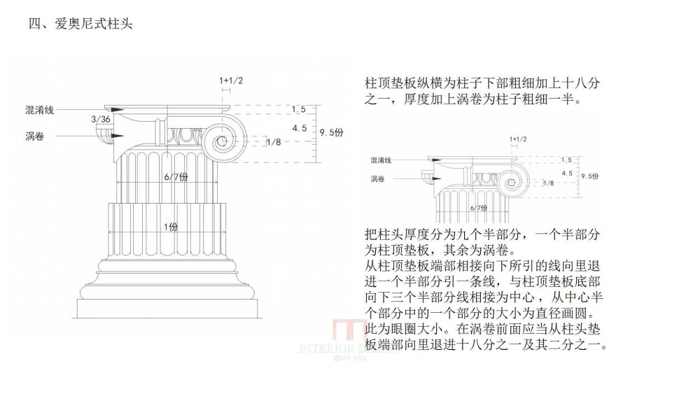 古希腊、罗马神庙柱式细节_幻灯片5.jpg