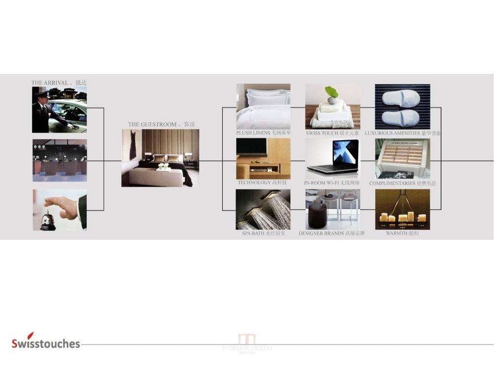 HBA-西安瑞丝利五星大酒店CAD施工图+效果图+物料表软装实..._幻灯片4.jpg