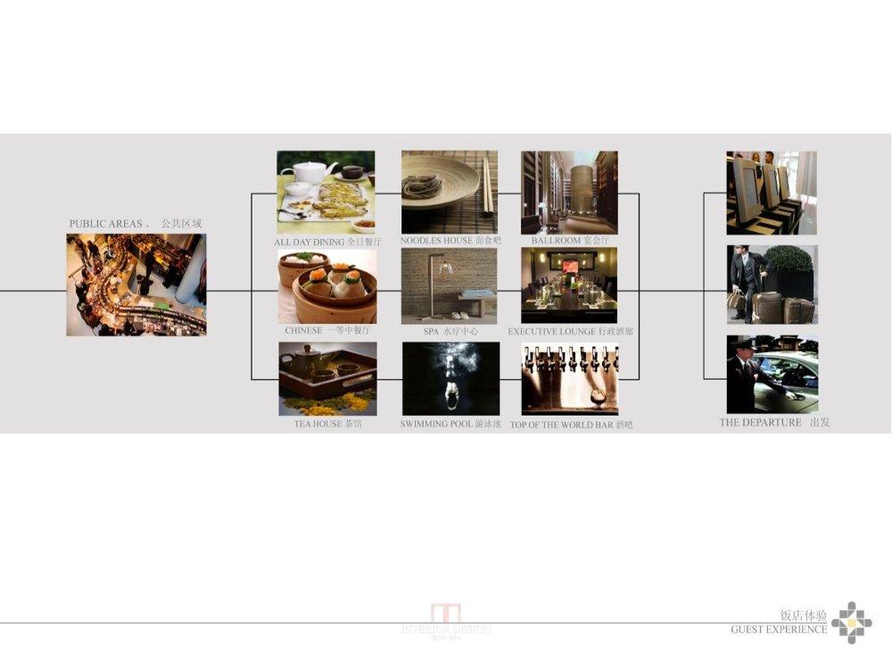 HBA-西安瑞丝利五星大酒店CAD施工图+效果图+物料表软装实..._幻灯片5.jpg