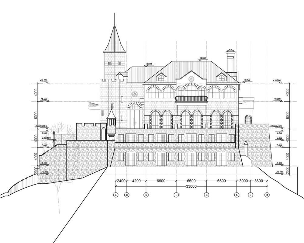 城堡南立面图South_Facade_of_the_Castle.jpg