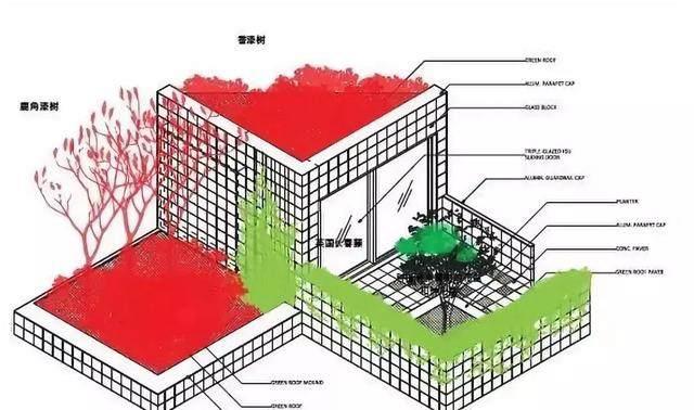 他们开发的每一栋住宅空间都是艺术品,国内开发商全部被秒杀-13.jpg