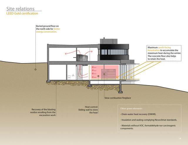 「設計」:巨石上的生态住宅空间-加拿大-22.jpg
