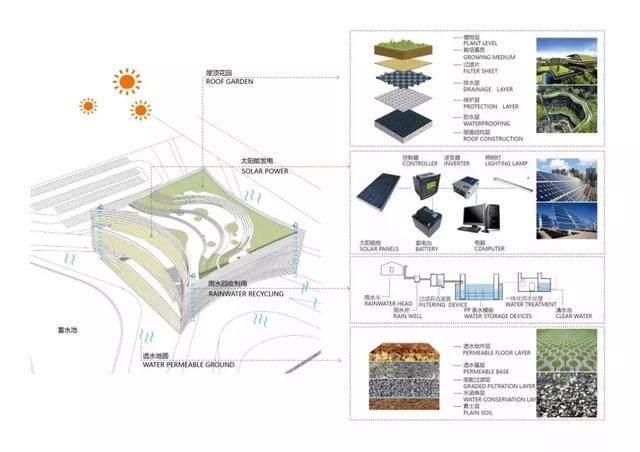 山西大同经开区招商展廳方案設計-6.jpg