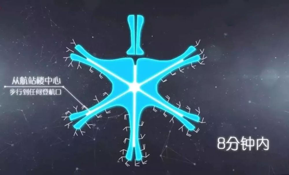 超魔幻的北京大兴国际机场 | 实景图+平面图 | 45P_超魔幻的北京大兴国际机场29.jpg