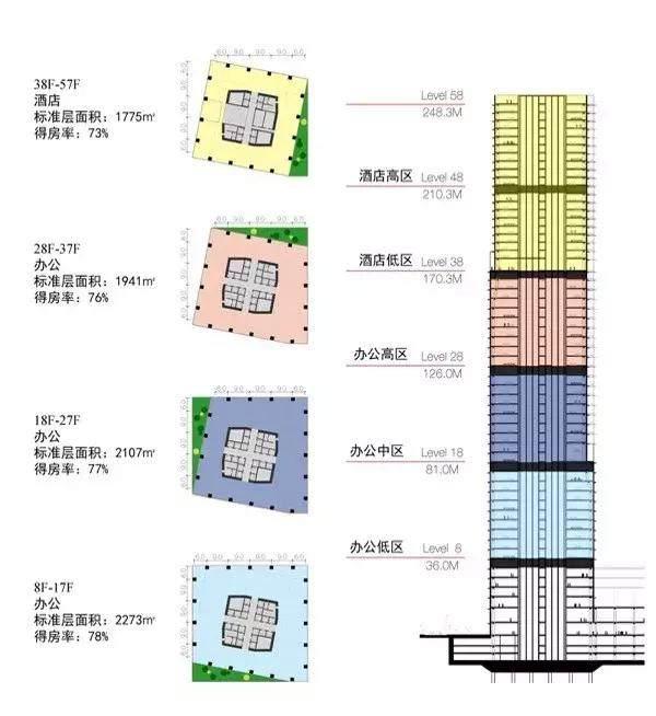 HPP 新作'深圳北站汇德大厦'即将竣工,258米刷新天际线-13.jpg