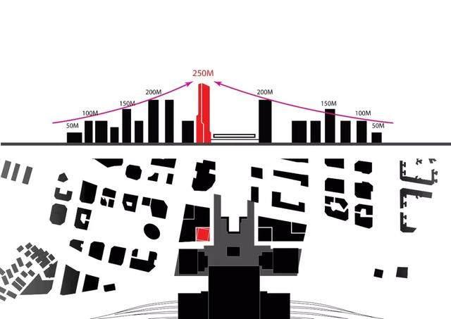 HPP 新作'深圳北站汇德大厦'即将竣工,258米刷新天际线-14.jpg