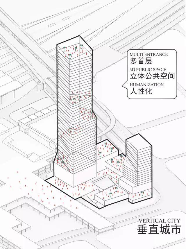 HPP 新作'深圳北站汇德大厦'即将竣工,258米刷新天际线-15.jpg