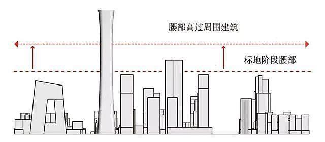 528米高,中国尊刷新北京天际线至高点-10.jpg