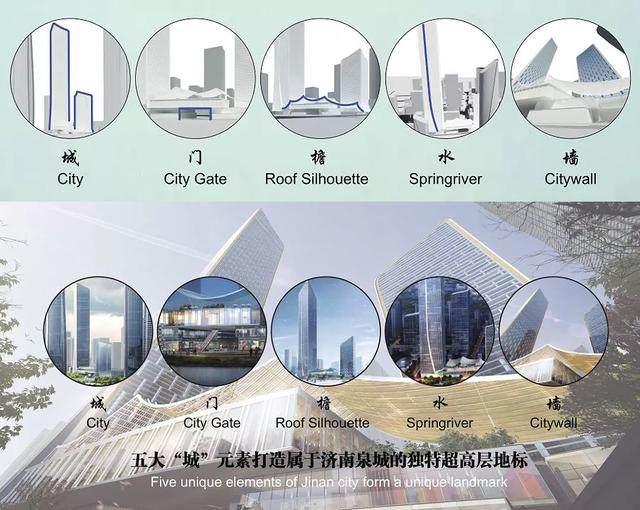 济南平安金融中心設計简析,形态来自泉水喷涌的动态轮廓-4.jpg