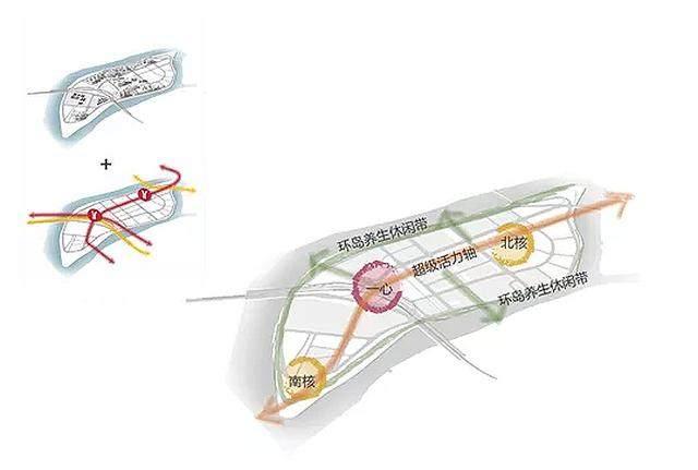 广州大坦沙规划設計方案,重塑广州城西新形象-4.jpg