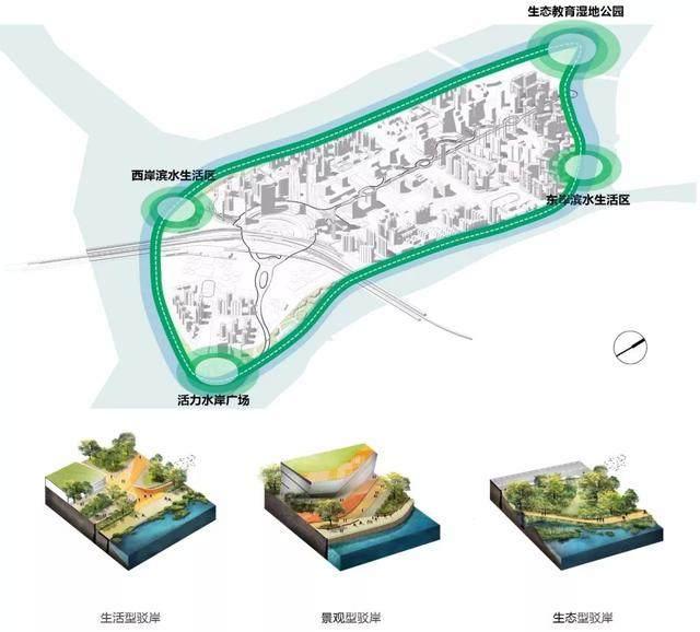广州大坦沙规划設計方案,重塑广州城西新形象-11.jpg
