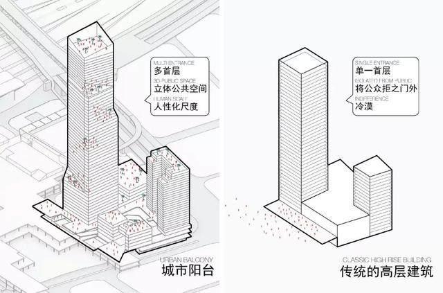 深圳北站258米TOD超高层地标汇德大厦即将竣工-12.jpg