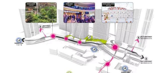 伍兹贝格赢得深圳罗湖区笋岗街道城建梅园片区城市更新项目設計-8.jpg