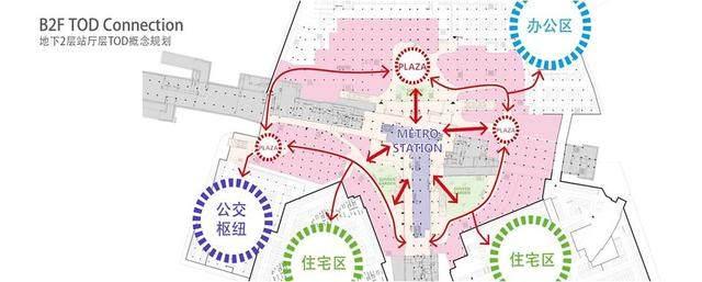 面向亚奥时代的TOD城市探索——杭州信达中心-4.jpg