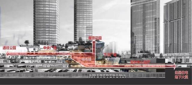 面向亚奥时代的TOD城市探索——杭州信达中心-6.jpg