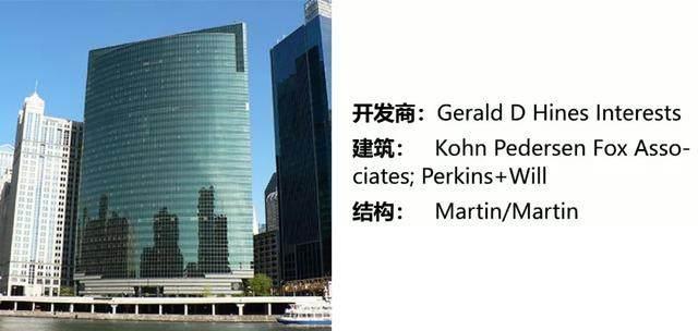 过去50年最具影响力的50座高层建築,中国上榜11座-3.jpg