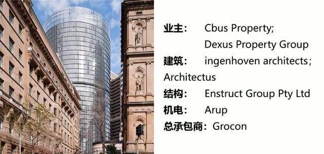 过去50年最具影响力的50座高层建築,中国上榜11座-2.jpg