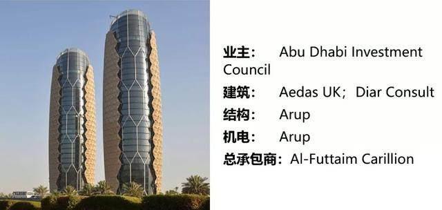 过去50年最具影响力的50座高层建築,中国上榜11座-5.jpg