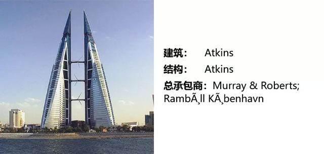 过去50年最具影响力的50座高层建築,中国上榜11座-7.jpg