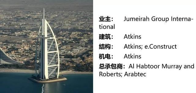 过去50年最具影响力的50座高层建築,中国上榜11座-8.jpg