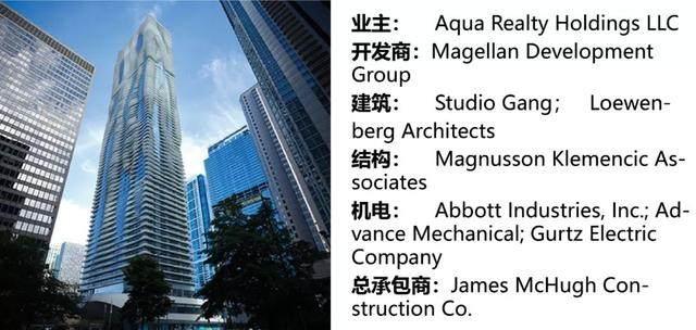 过去50年最具影响力的50座高层建築,中国上榜11座-6.jpg